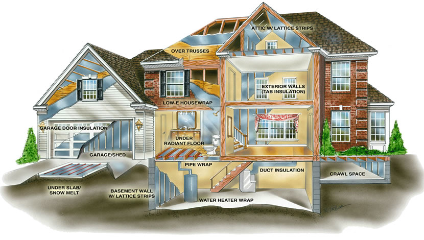 home renovation-Insulate the House