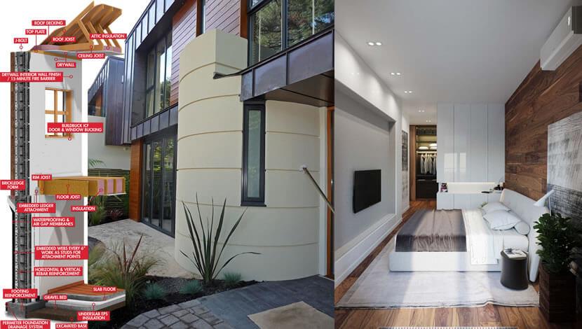 Built ICF home