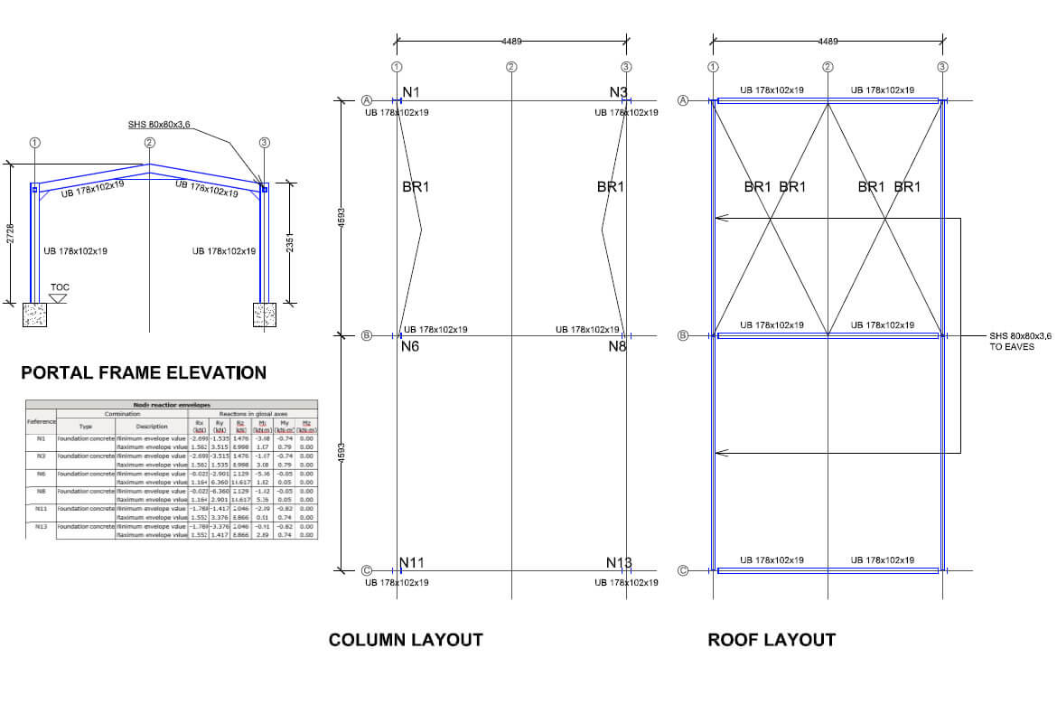 Detail of the steel portal frame-Calculation