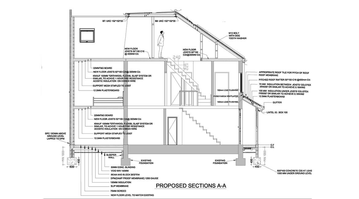 Proposed section