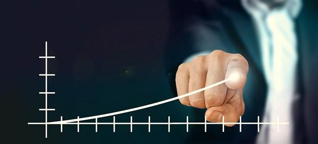 Maximizing Profits Post-Covid 19