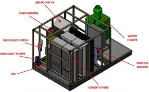 Thermally-Driven Chiller