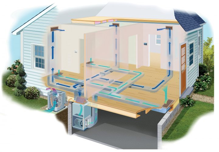 HVAC System For Single And Multiple-Family Homes