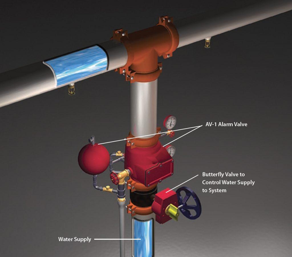 Wet-System-Valves-Devices-Diagram